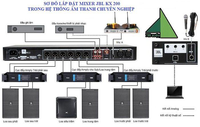 JBL KX 200