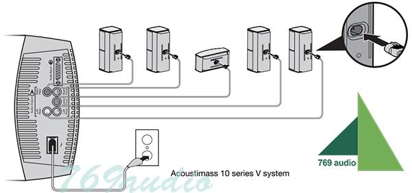 Loa Bose Acoustimass 10 Series V