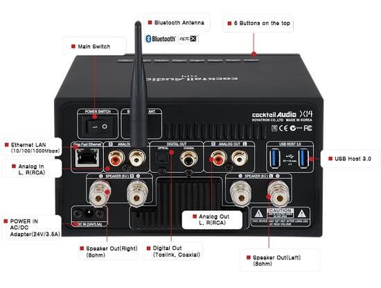 X14( Player + DAC + Amplifier )-1.png